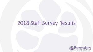 Brownsburg Animal Clinic 'Staff Survey Results' PowerPoint presentation title slide